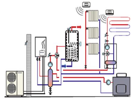 Схема работы ТН+котел