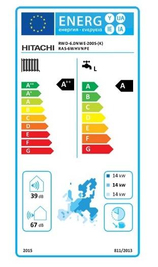 энергоэффективный тепловой насос